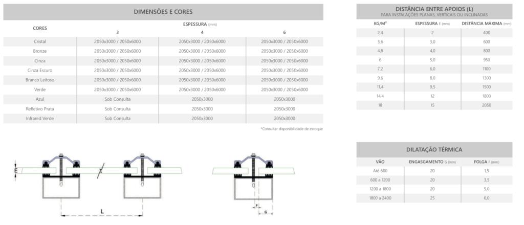 medidas do policarbonato